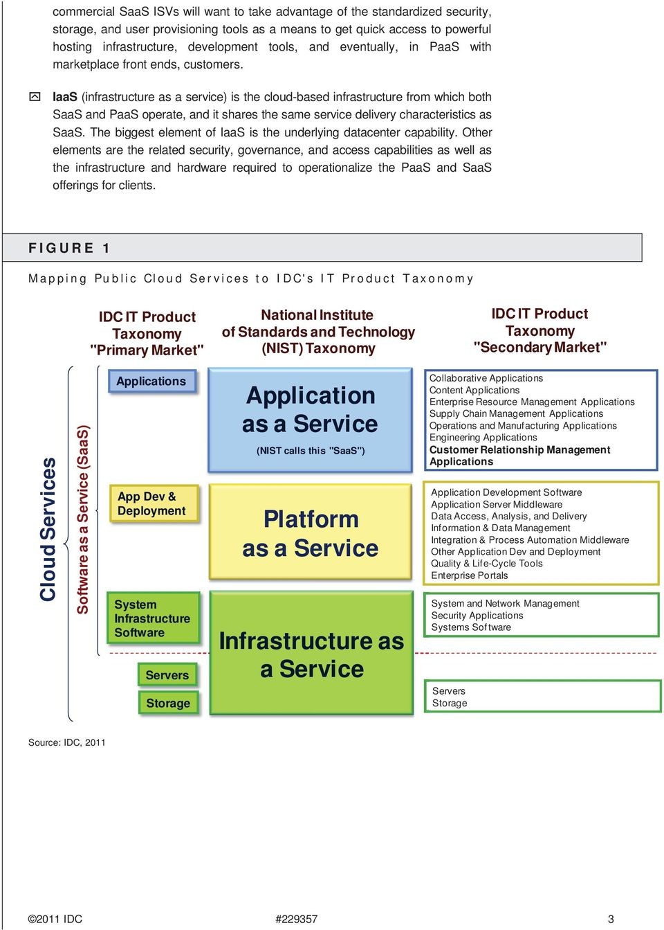 IaaS (infrastructure as a service) is the cloud-based infrastructure from which both SaaS and PaaS operate, and it shares the same service delivery characteristics as SaaS.