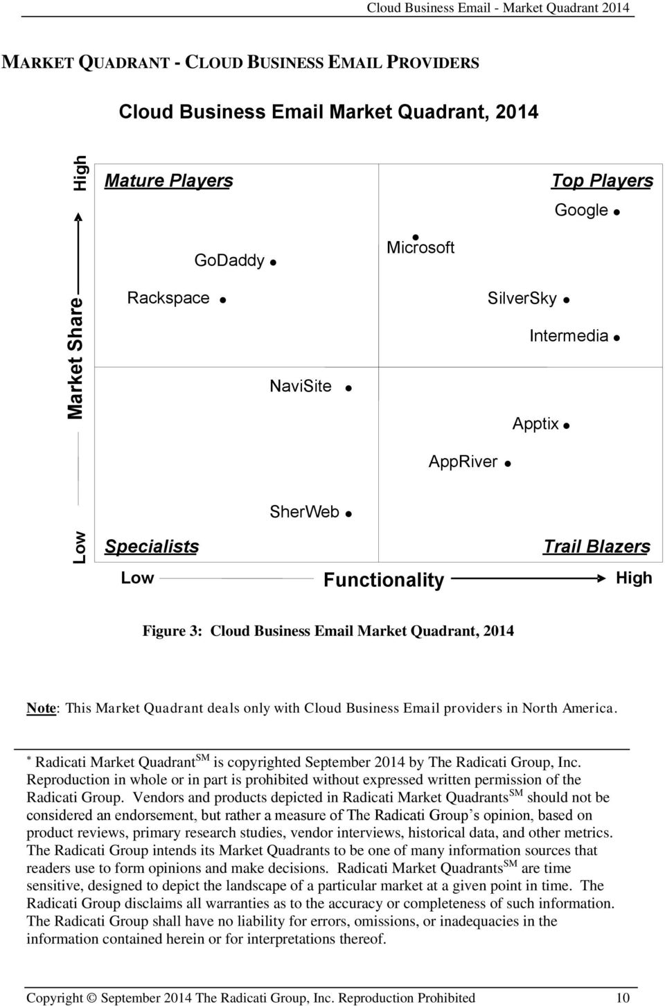Quadrant deals only with Cloud Business Email providers in North America. Radicati Market Quadrant SM is copyrighted September 2014 by The Radicati Group, Inc.