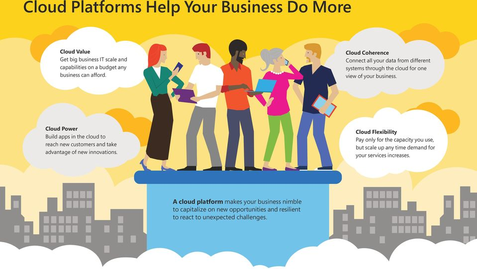 Cloud Power Build apps in the cloud to reach new customers and take advantage of new innovations.