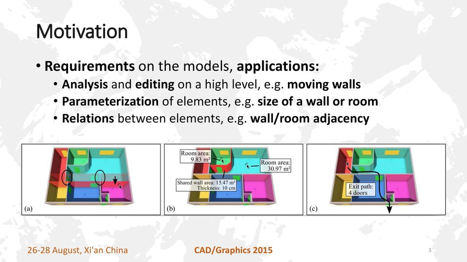 on a high level, e.g. moving walls Parameterization of elements, e.