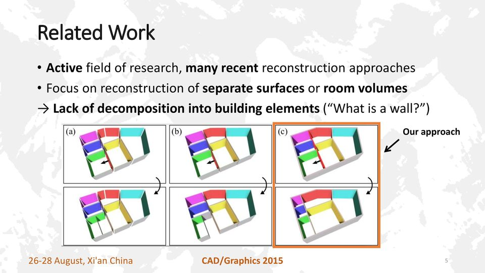 separate surfaces or room volumes Lack of