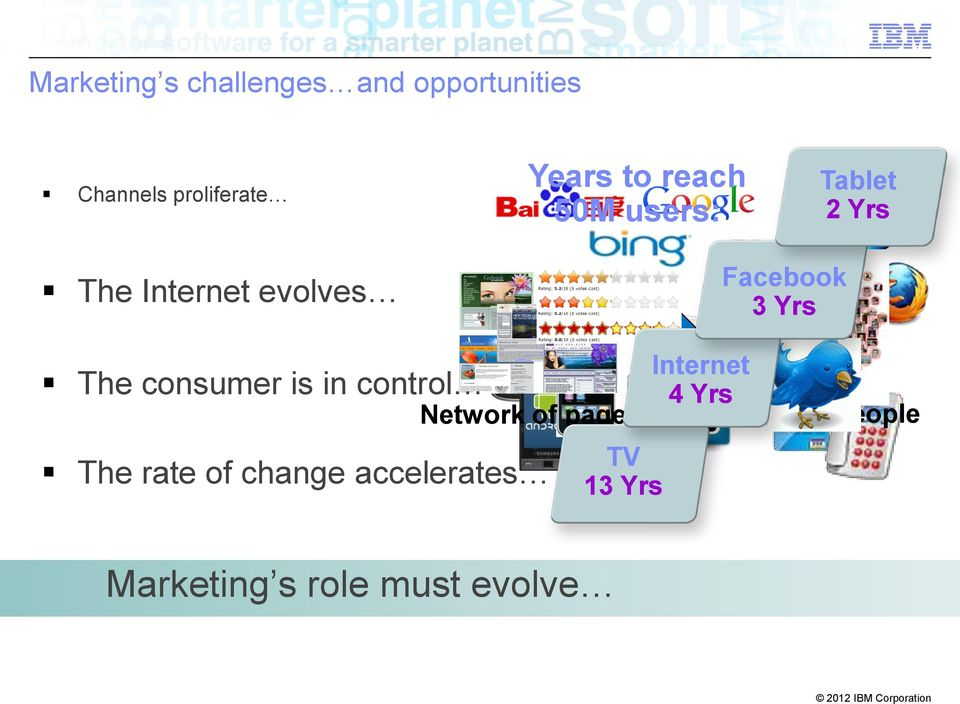 consumer is in control Network of pages The rate of change accelerates