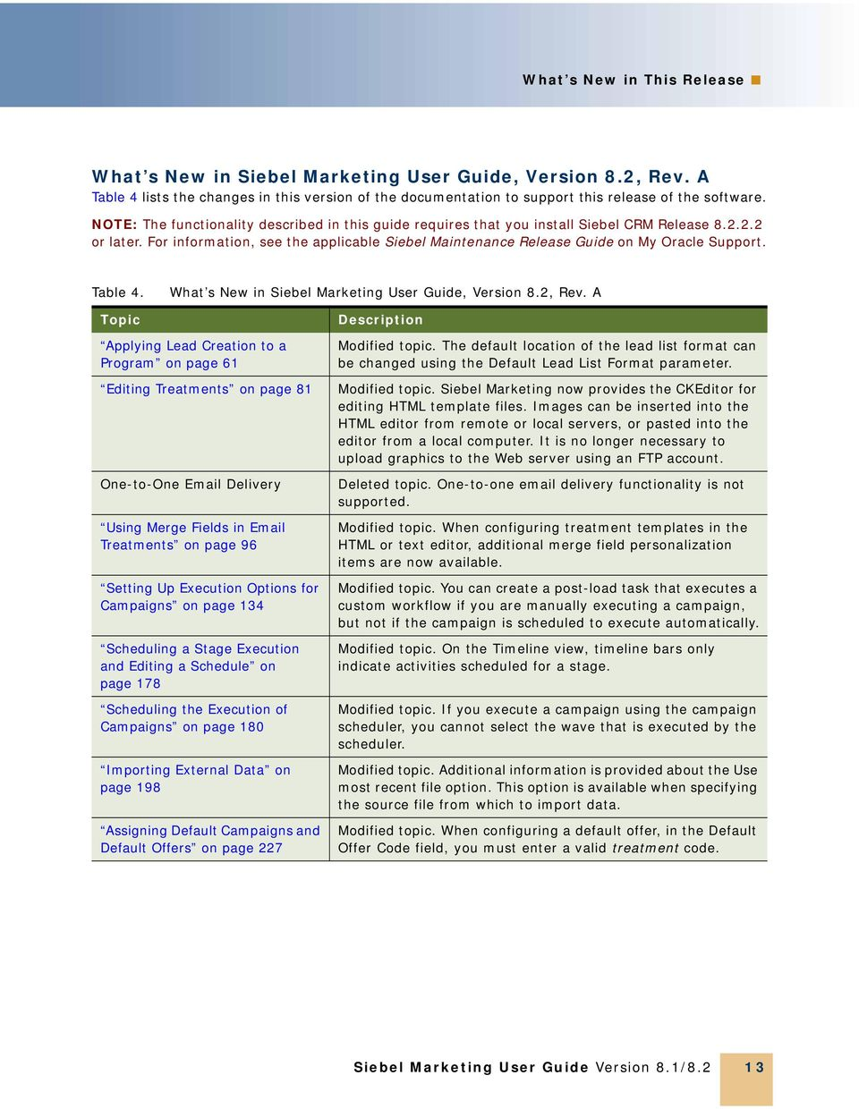 For information, see the applicable Siebel Maintenance Release Guide on My Oracle Support. Table 4. Topic What s New in Siebel Marketing User Guide, Version 8.2, Rev.