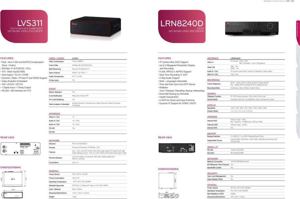 H.264 / MJPEG 30/25fps @ 4CIF(NTSC/PAL) Multi-Streaming Dynamic Profile(Up to 7) Open Protocol ONVIF 1.02, PSIA 1.1 Audio Compression G.711, G.