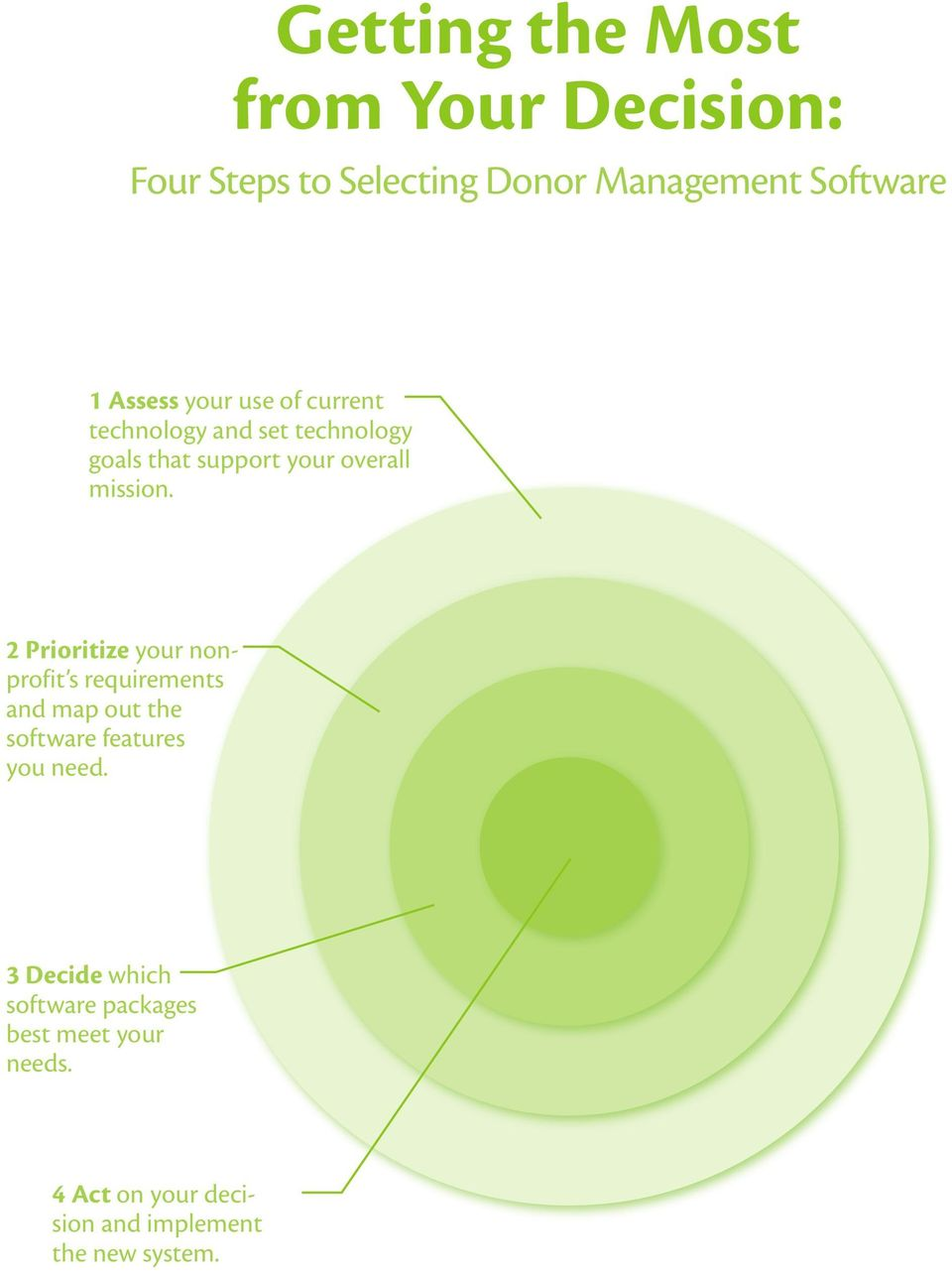 2 Prioritize your nonprofit s requirements and map out the software features you need.