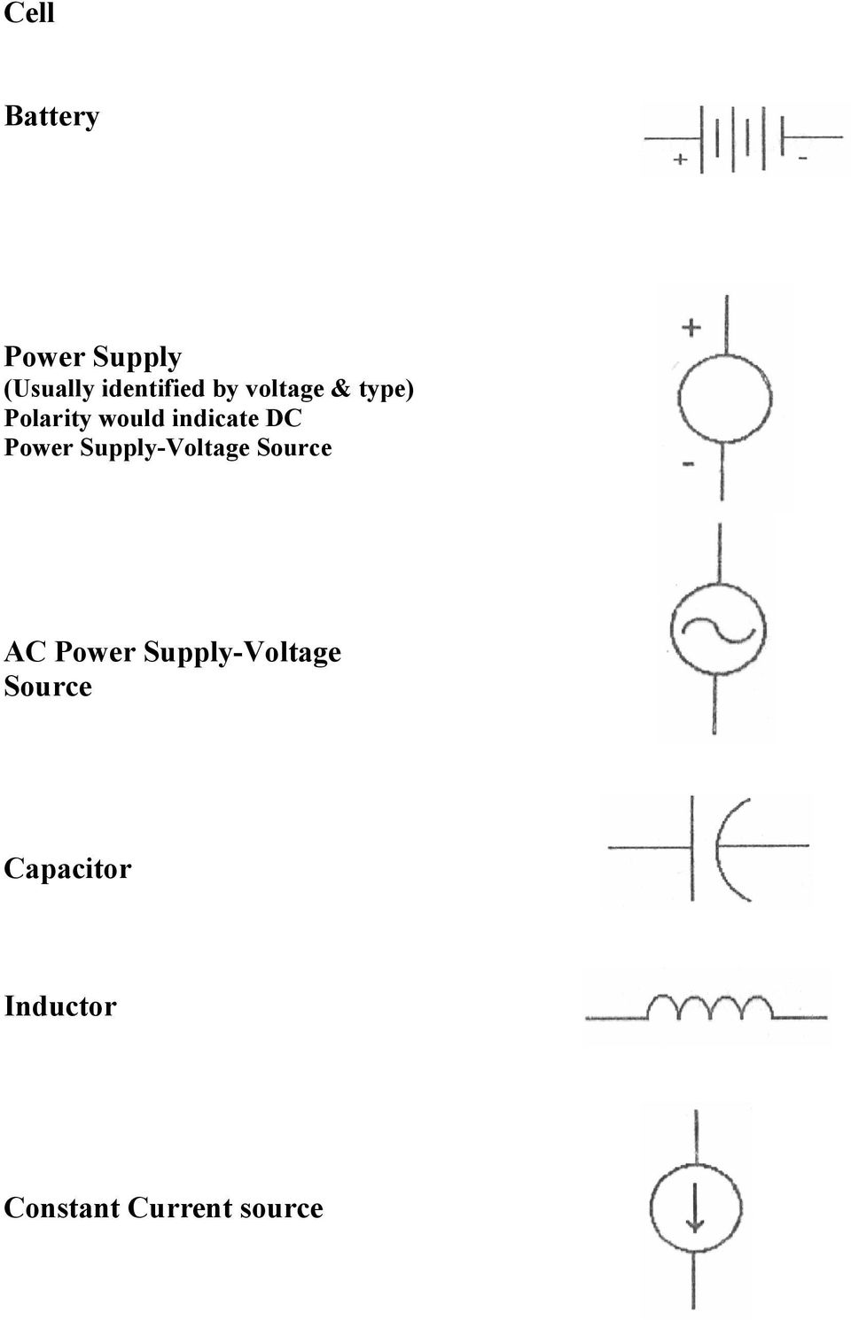 Supply-Voltage Source AC Power Supply-Voltage