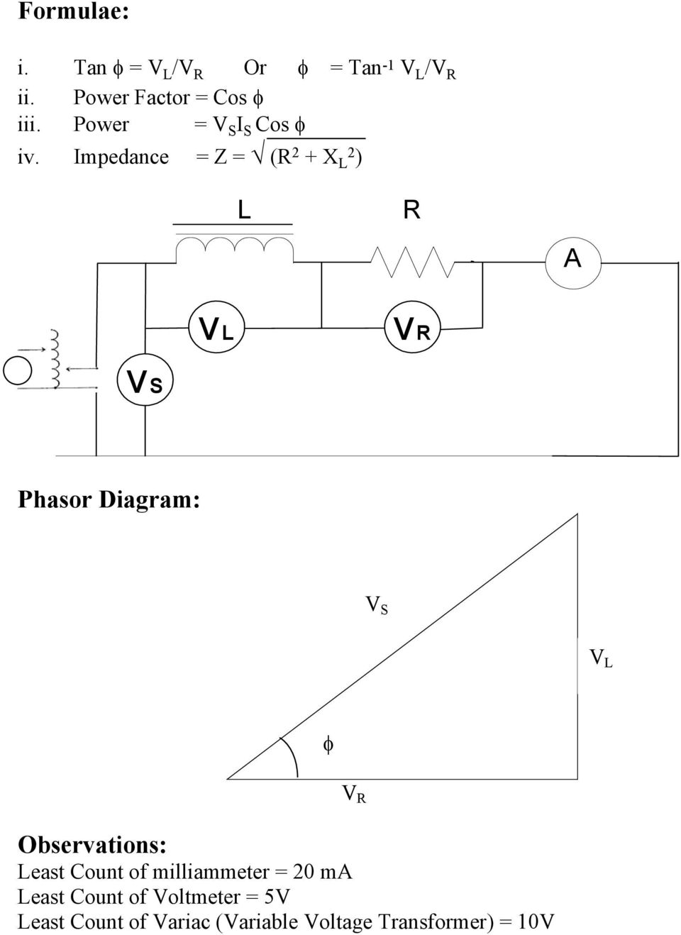 Impedance = Z = (R 2 + X L2 ) L R A vl vr vs Phasor Diagram: V S V L φ