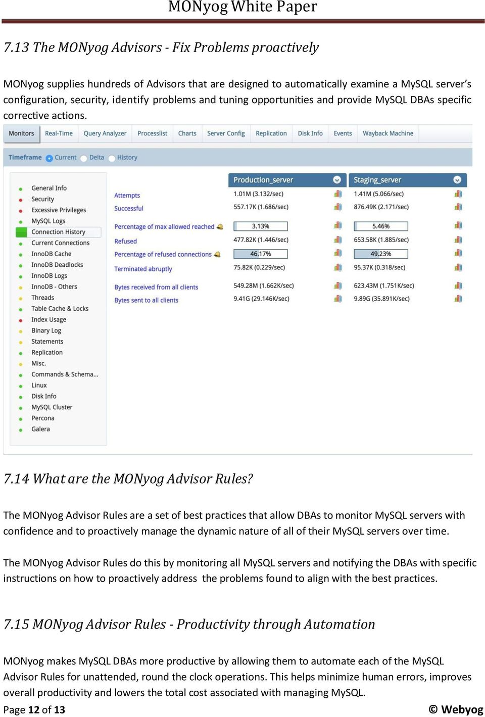 The MONyog Advisor Rules are a set of best practices that allow DBAs to monitor MySQL servers with confidence and to proactively manage the dynamic nature of all of their MySQL servers over time.