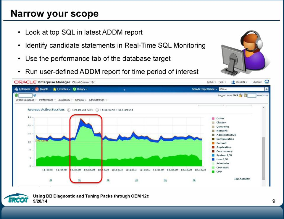 Monitoring Use the performance tab of the database