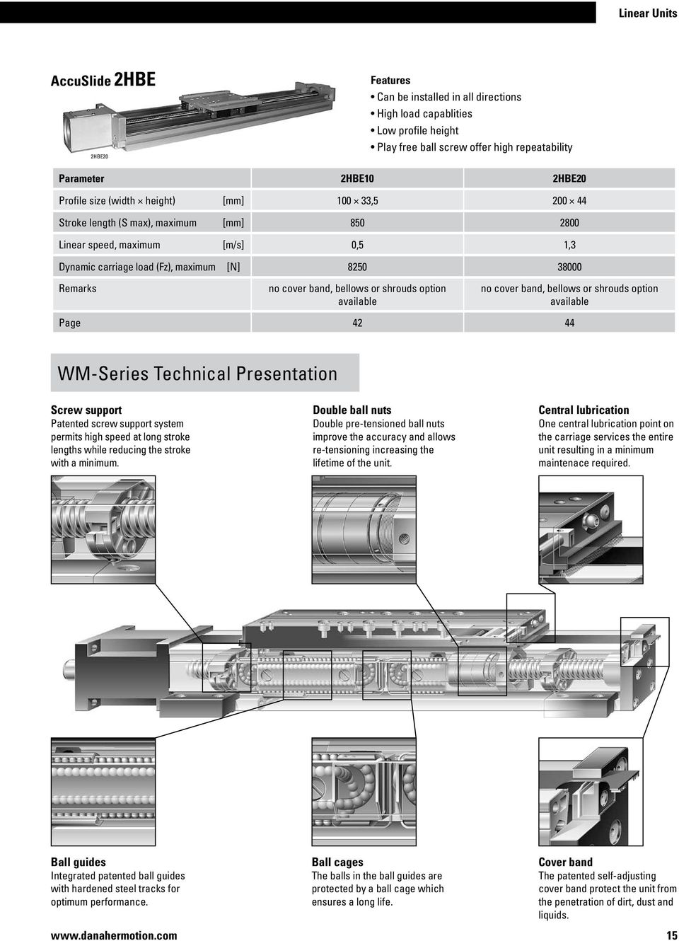 option available no cover band, bellows or shrouds option available Page 42 44 WM-Series Technical Presentation Screw support Patented screw support system permits high speed at long stroke lengths