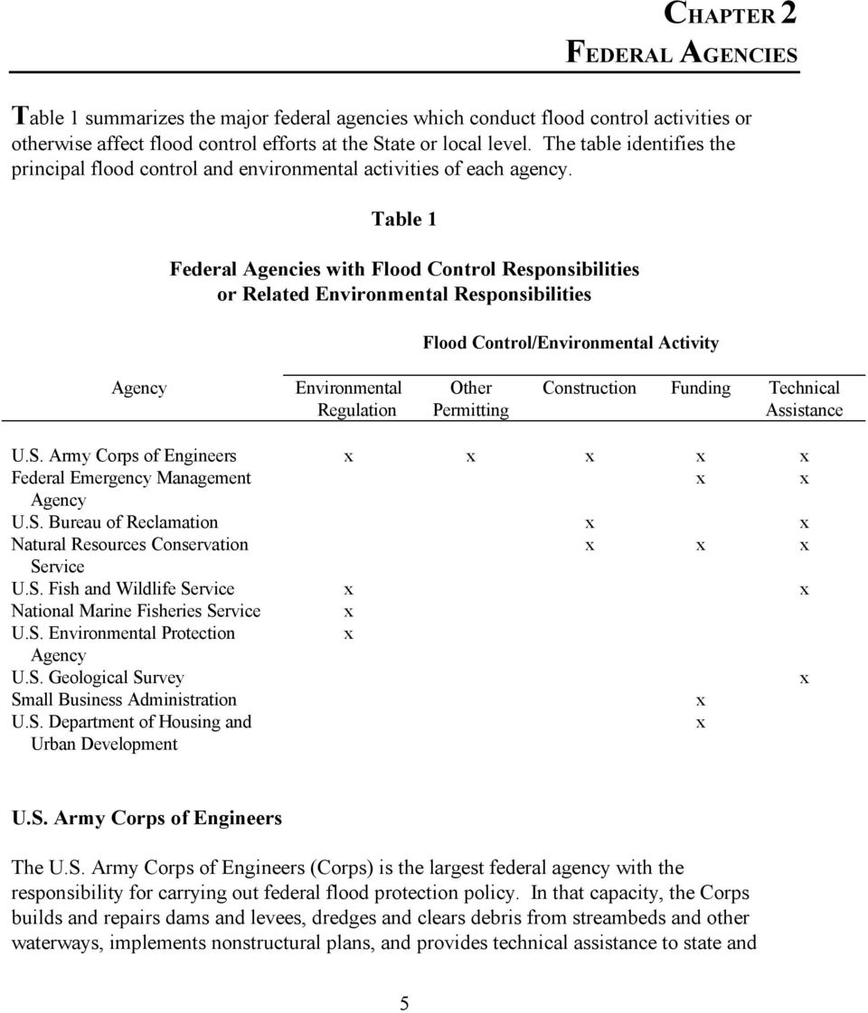 Table 1 Federal Agencies with Flood Control Responsibilities or Related Environmental Responsibilities Flood Control/Environmental Activity Agency Environmental Regulation Other Permitting