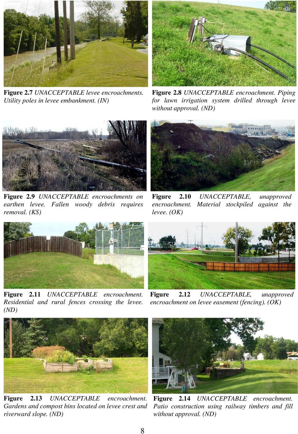 (OK) Figure 2.11 UNACCEPTABLE encroachment. Residential and rural fences crossing the levee. (ND) Figure 2.12 UNACCEPTABLE, unapproved encroachment on levee easement (fencing). (OK) Figure 2.