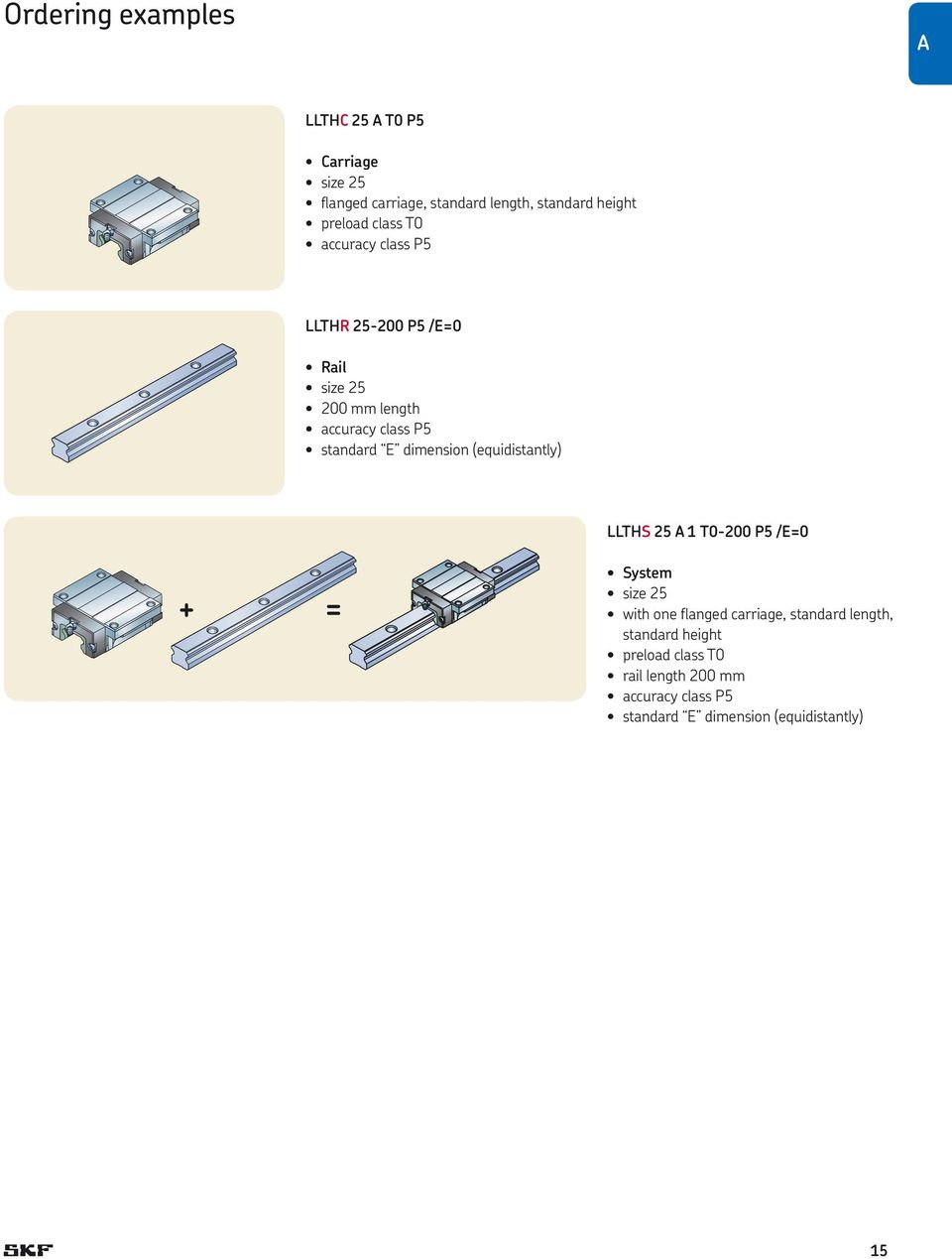 dimension ( equidistantly) LLTHS 25 A 1 T0-200 P5 /E=0 + = System size 25 with one flanged carriage, standard