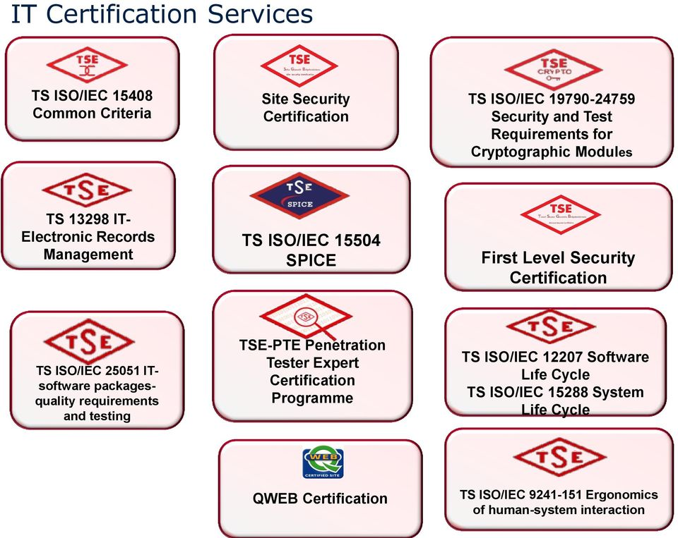penetration test certification