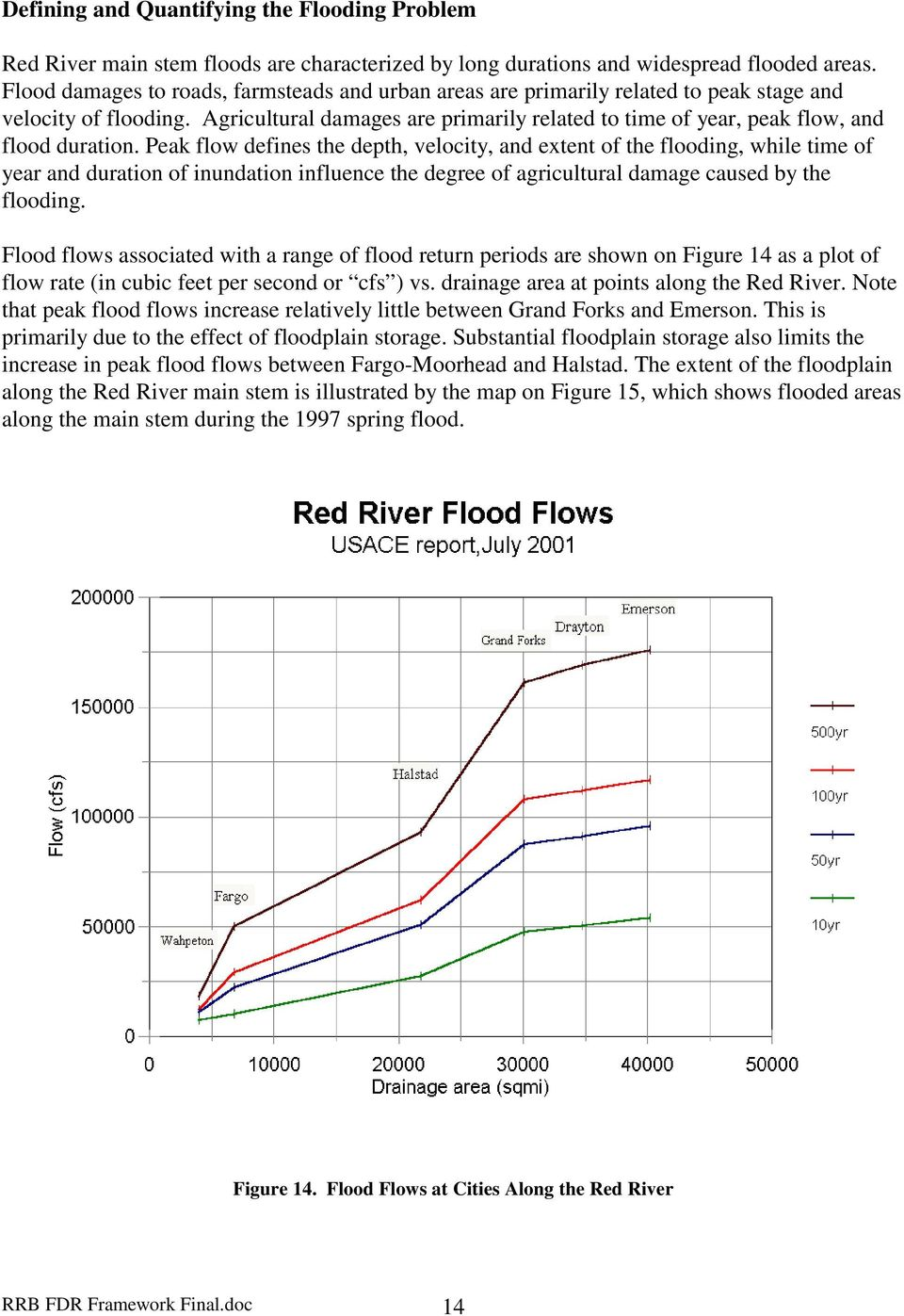 Agricultural damages are primarily related to time of year, peak flow, and flood duration.