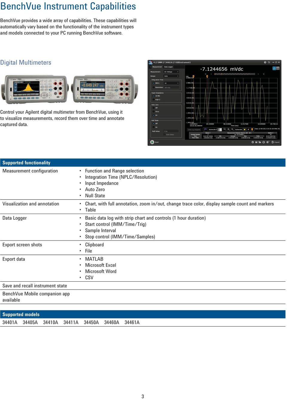 Digital Multimeters Control your Agilent digital multimeter from BenchVue, using it to visualize measurements, record them over time and annotate captured data.