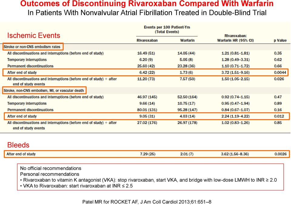 recommendations Rivaroxaban to vitamin K antagonist (VKA): stop rivaroxaban, start VKA, and bridge with