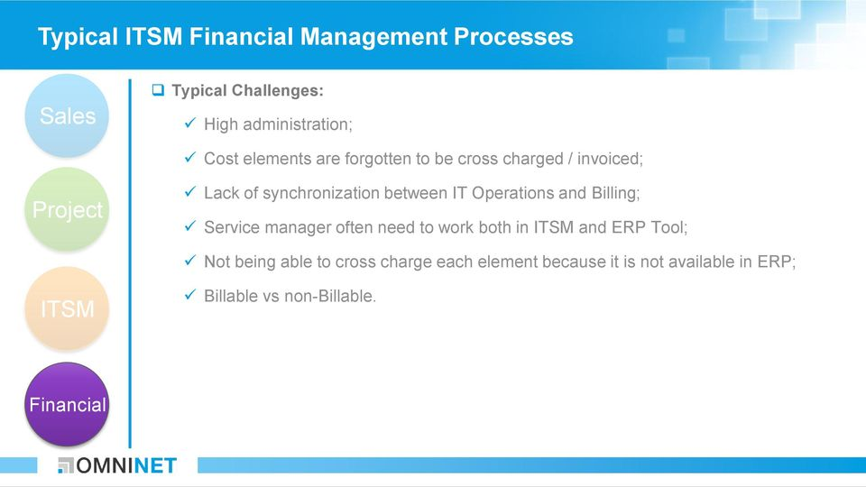 Operations and Billing; Service manager often need to work both in and ERP Tool; Not