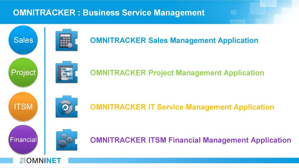 OMNITRACKER IT Service Application
