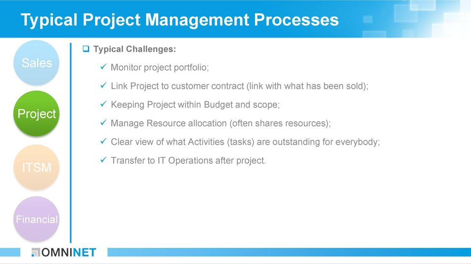 scope; Manage Resource allocation (often shares resources); Clear view of what