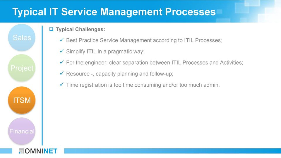 engineer: clear separation between ITIL Processes and Activities; Resource -,