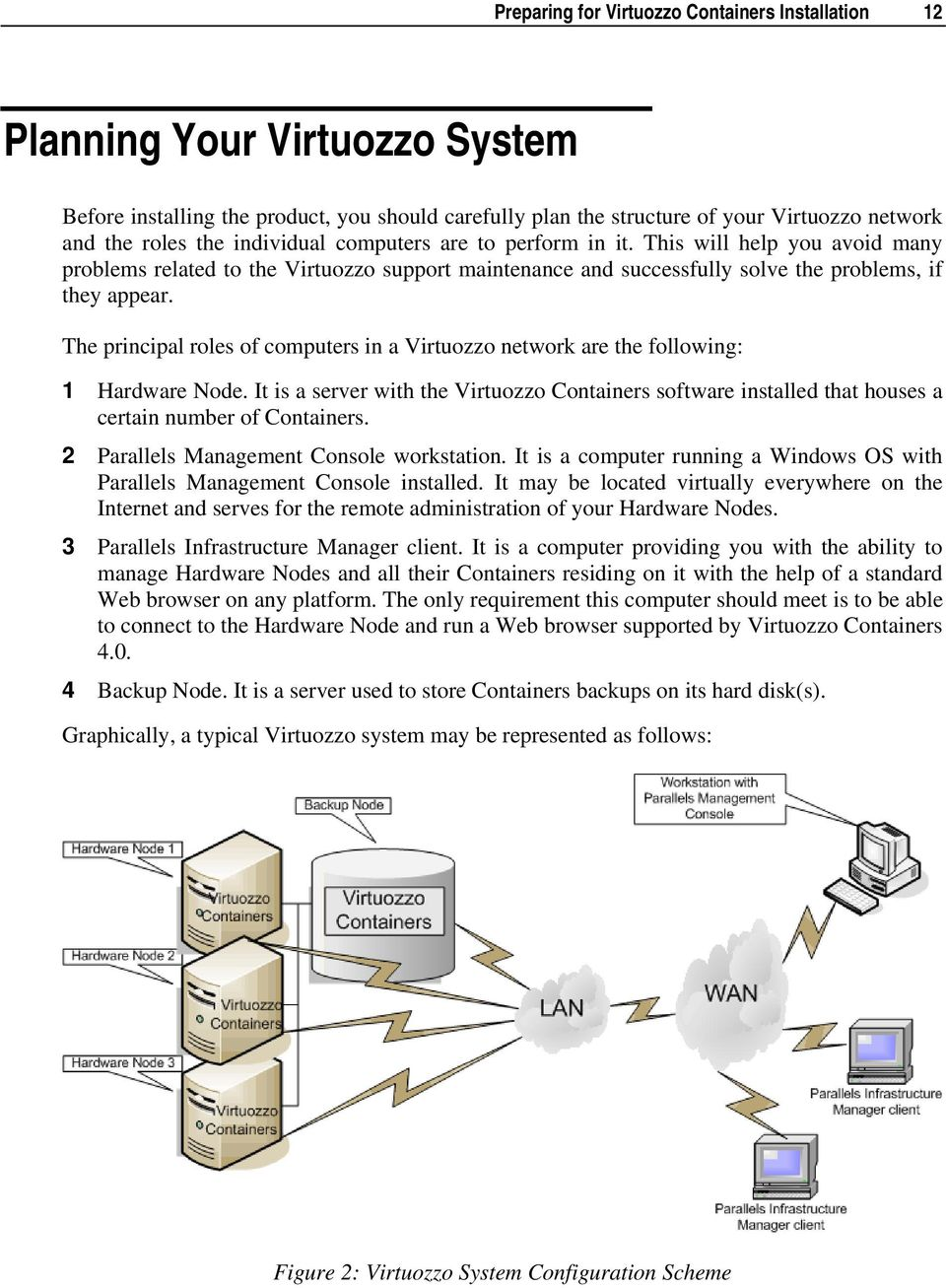 The principal roles of computers in a Virtuozzo network are the following: 1 Hardware Node. It is a server with the Virtuozzo Containers software installed that houses a certain number of Containers.