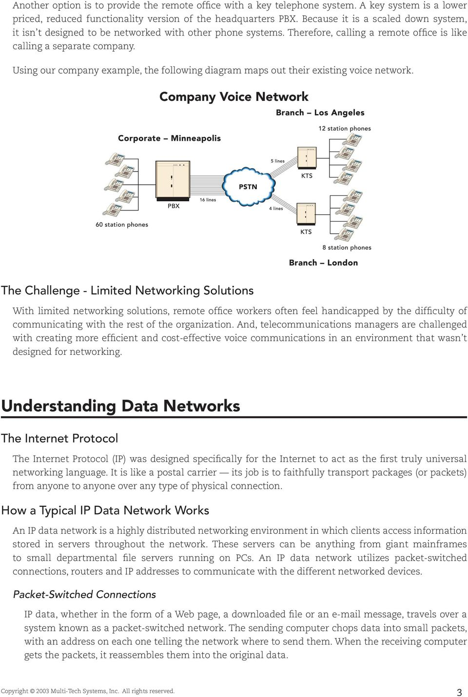 Using our company example, the following diagram maps out their existing voice network.