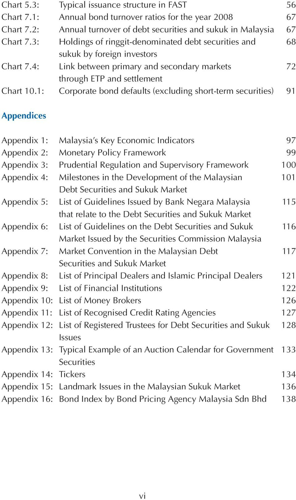Malaysian debt securities and sukuk market a guide for issuers and 1 corporate bond defaults excluding short term securities 91 appendices appendix 1 buycottarizona