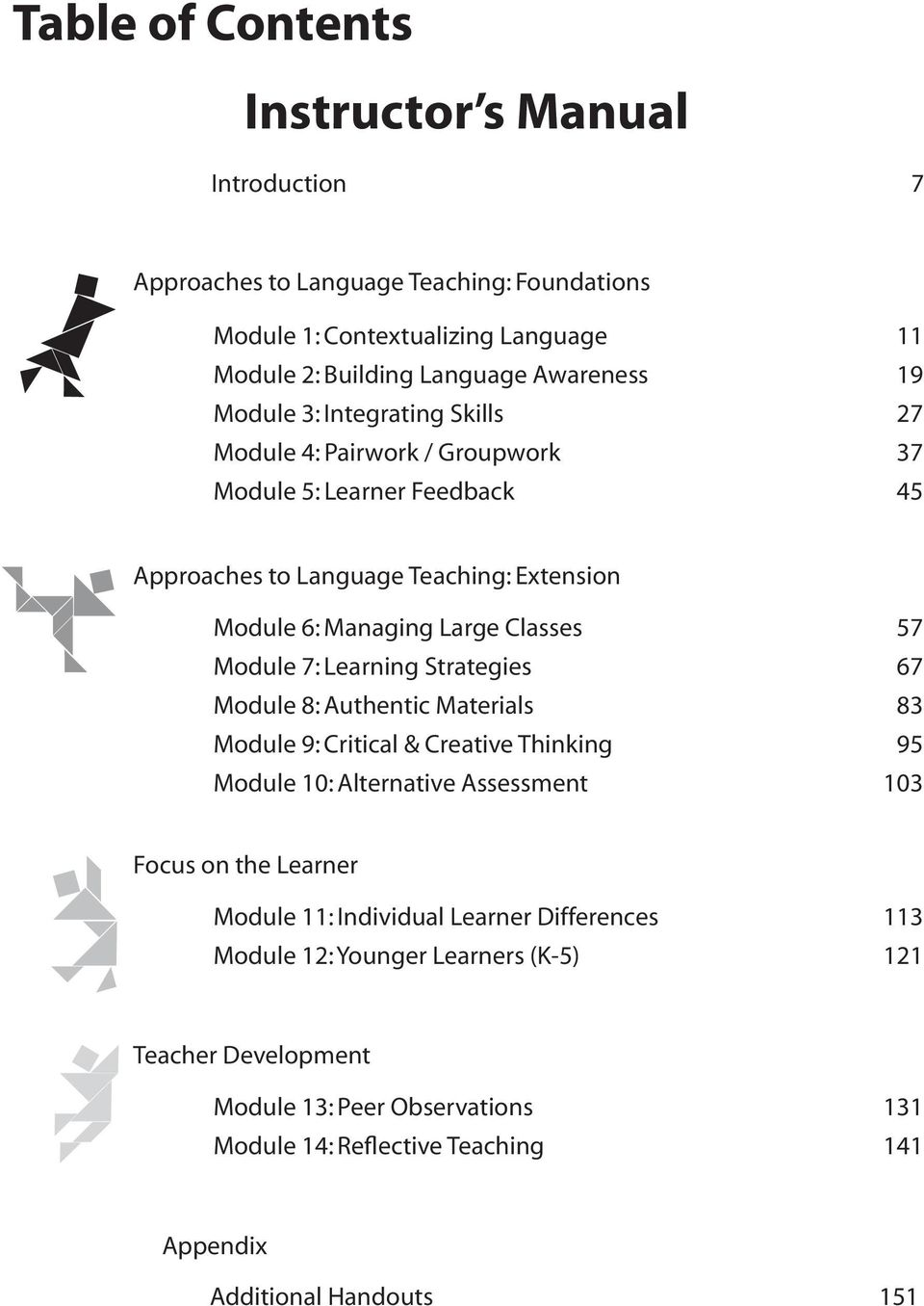 Learning Strategies Module 8: Authentic Materials Module 9: Critical & Creative Thinking Module 10: Alternative Assessment 57 67 83 95 103 Focus on the Learner Module 11: