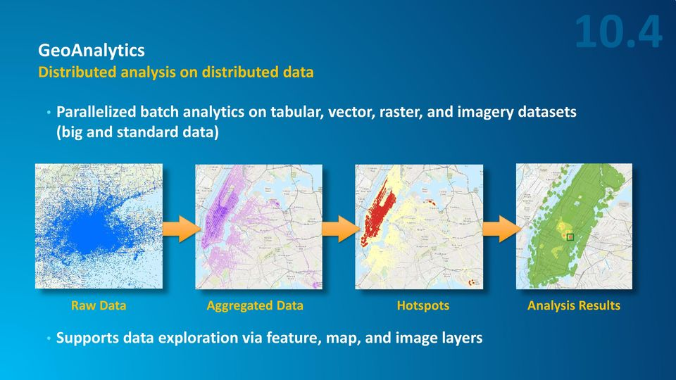 imagery datasets (big and standard data) Raw Data Aggregated Data