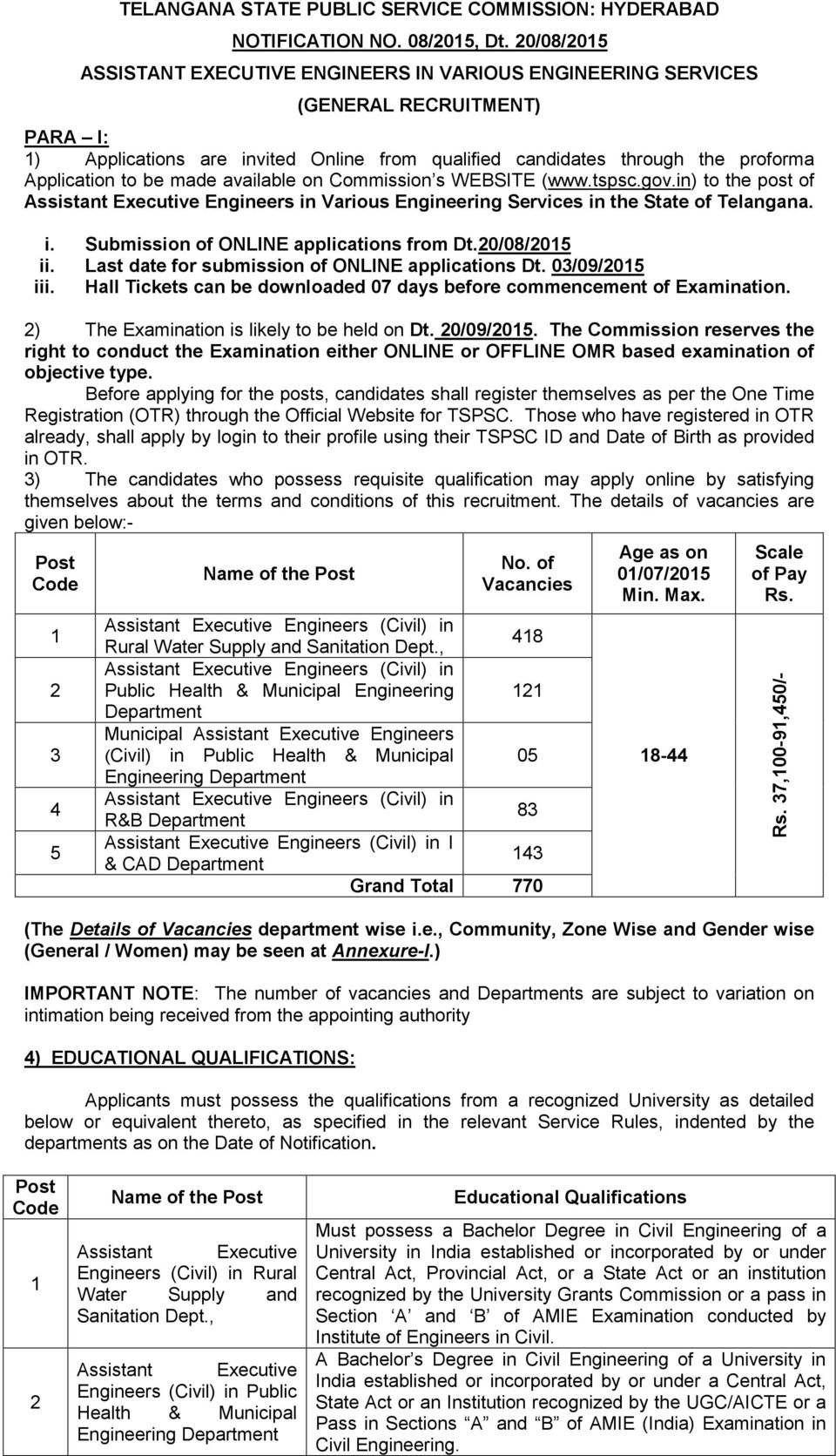be made available on Commission s WEBSITE (www.tspsc.gov.in) to the post of Assistant Executive Engineers in Various Engineering Services in the State of Telangana. i. Submission of ONLINE applications from Dt.