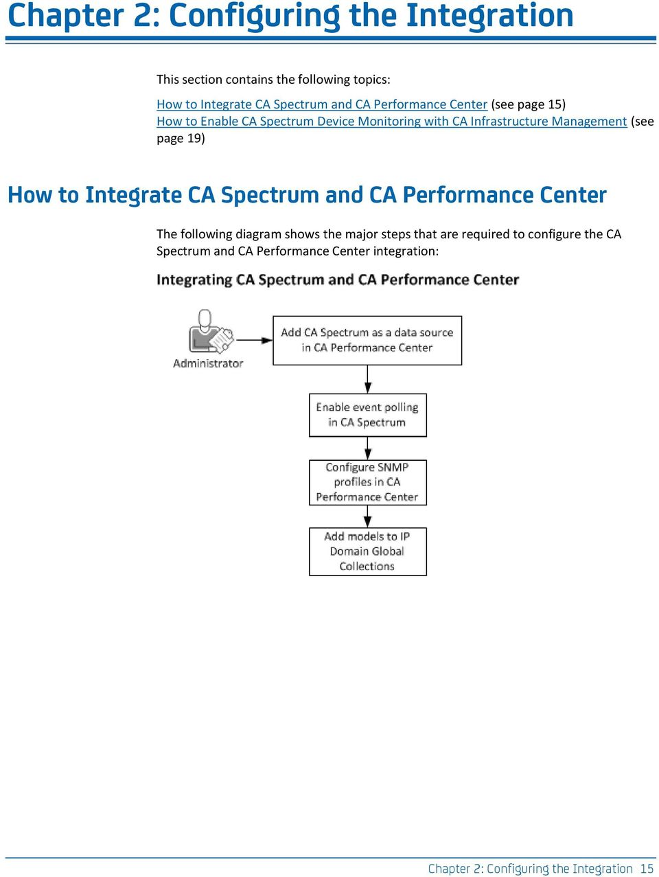(see page 19) How to Integrate CA Spectrum and CA Performance Center The following diagram shows the major steps that