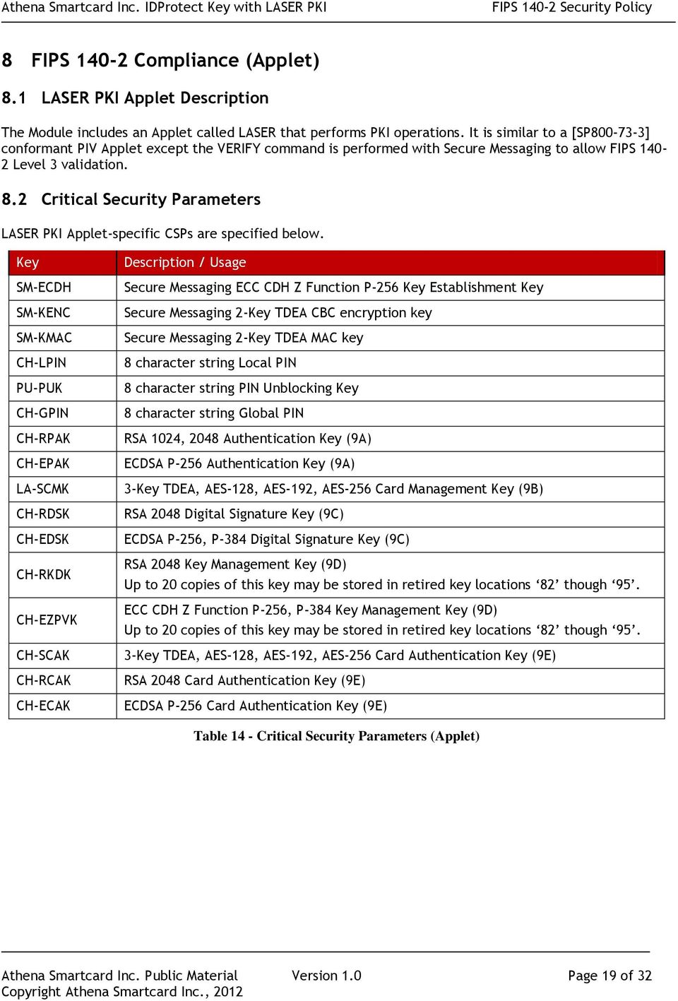 2 Critical Security Parameters LASER PKI Applet-specific CSPs are specified below.