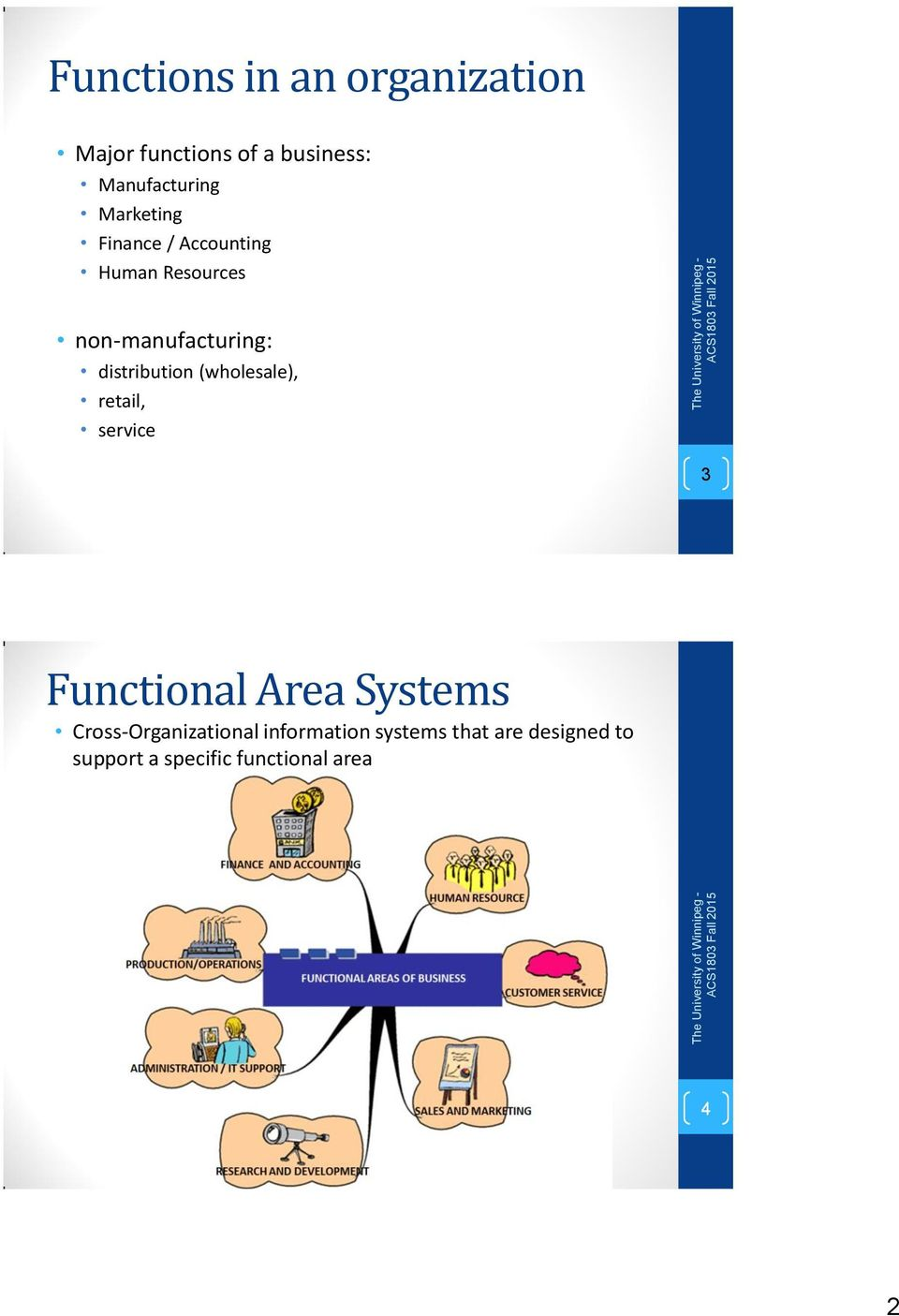 distribution (wholesale), retail, service 3 Functional Area Systems