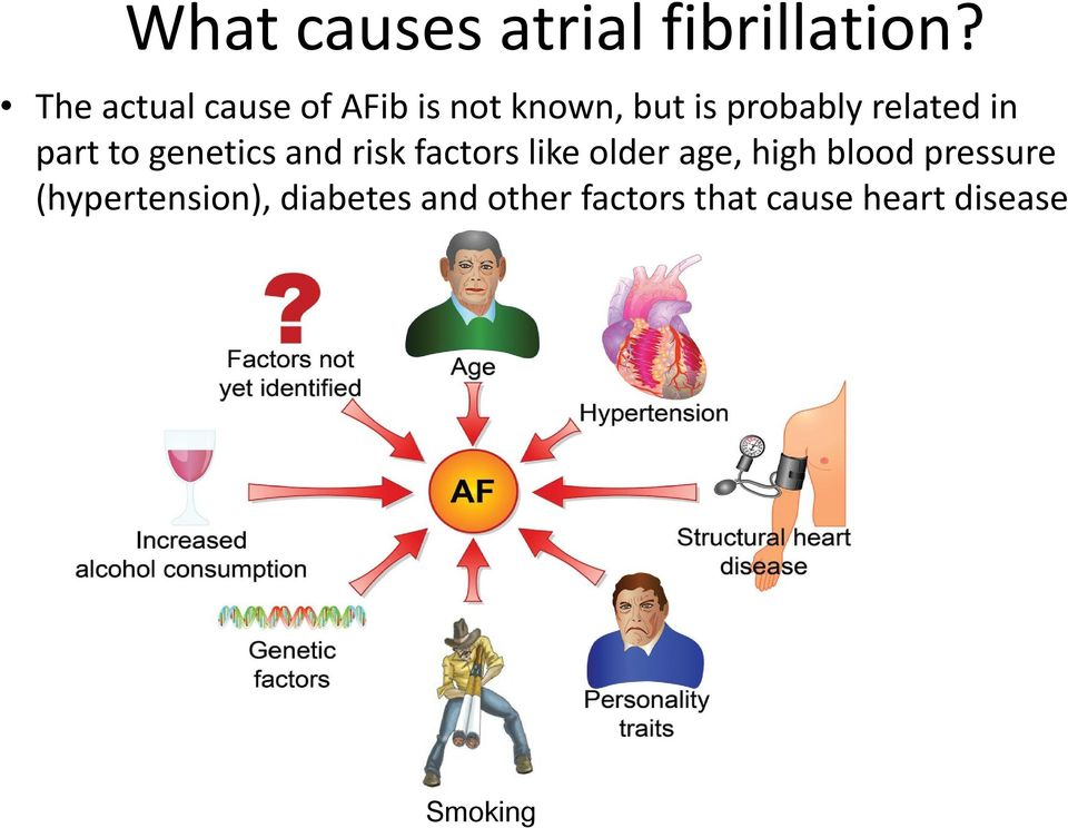 related in part to genetics and risk factors like older age,