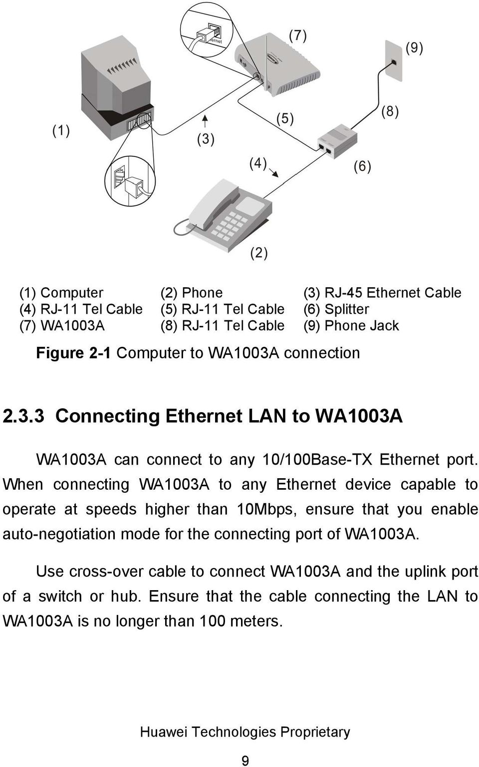 When connecting WA1003A to any Ethernet device capable to operate at speeds higher than 10Mbps, ensure that you enable auto-negotiation mode for the