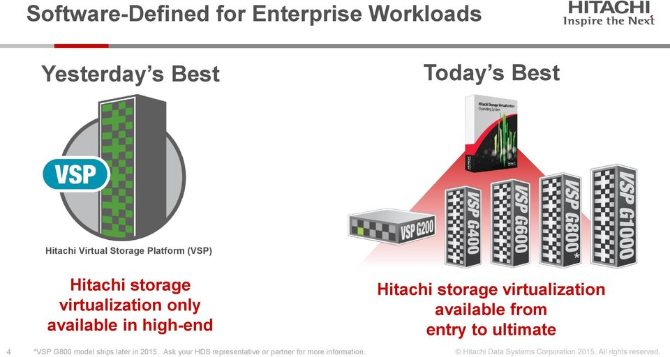 high-end Hitachi storage virtualization available from entry to ultimate * *VSP