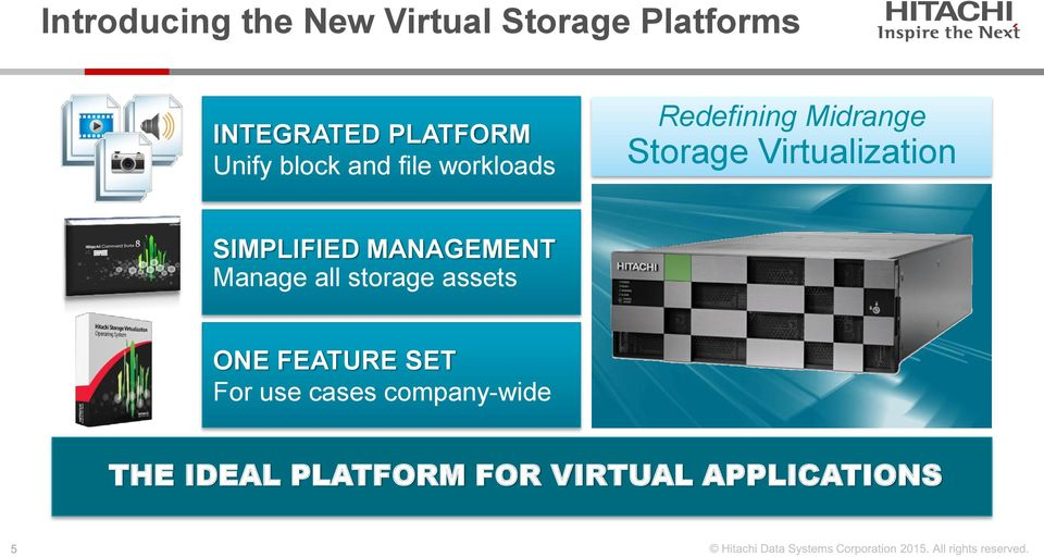 Virtualization SIMPLIFIED MANAGEMENT Manage all storage assets ONE