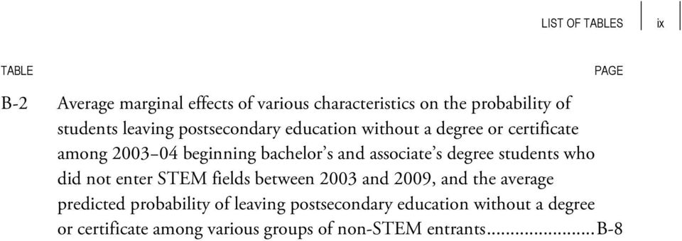 and associate s degree students who did not enter fields between 2003 and 2009, and the average predicted