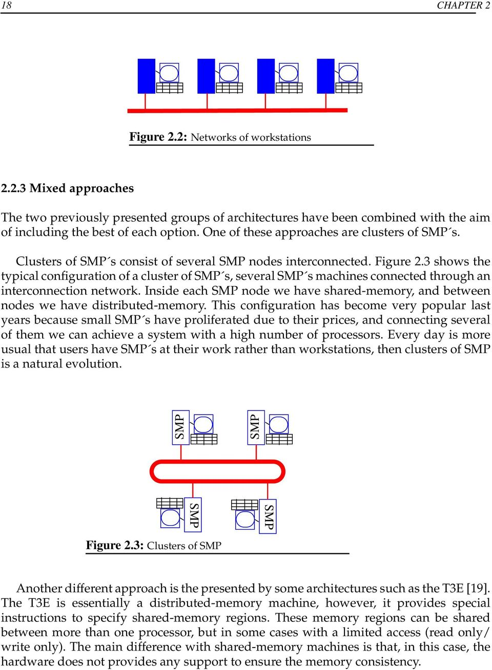 3 shows the typical configuration of a cluster of SMP s, several SMP s machines connected through an interconnection network.