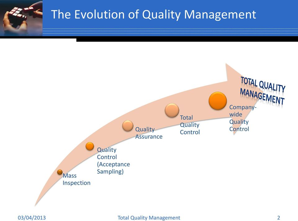 total quality management in saudi company essay