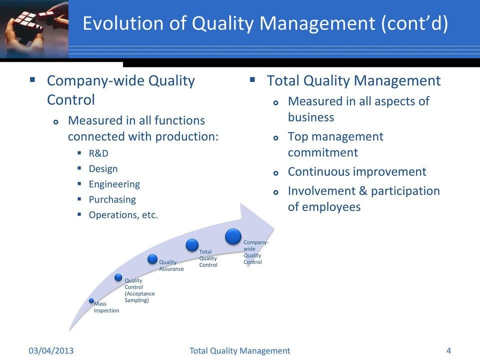 Total Management Measured in all aspects of business Top management commitment Continuous