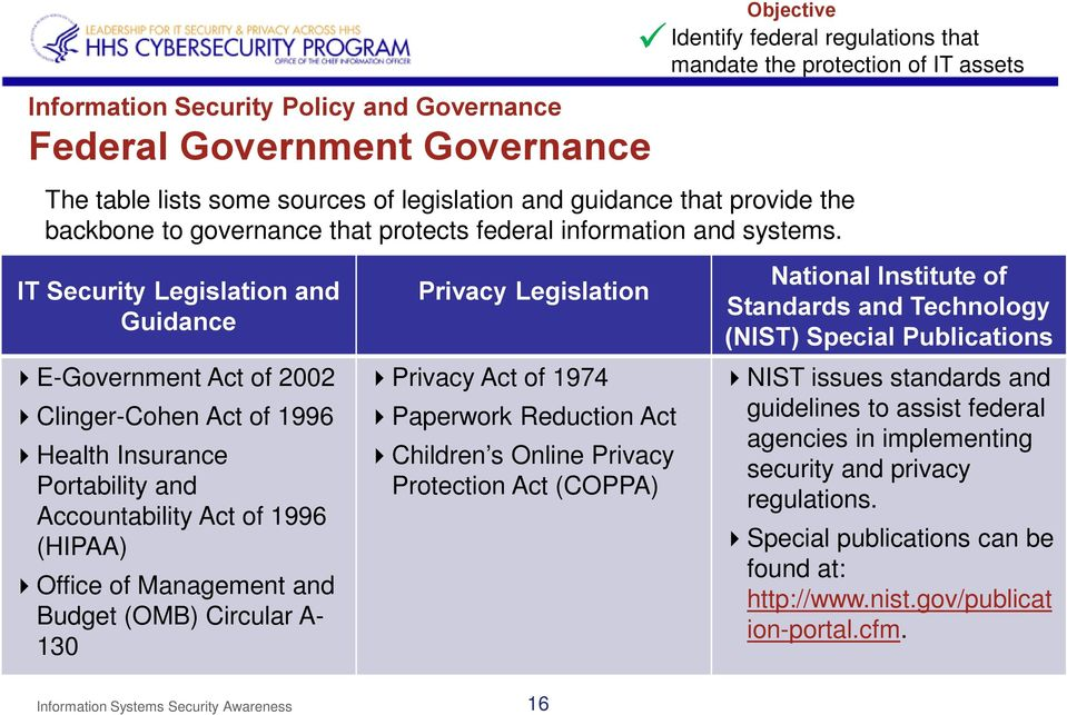 IT Security Legislation and Guidance E-Government Act of 2002 Clinger-Cohen Act of 1996 Health Insurance Portability and Accountability Act of 1996 (HIPAA) Office of Management and Budget (OMB)