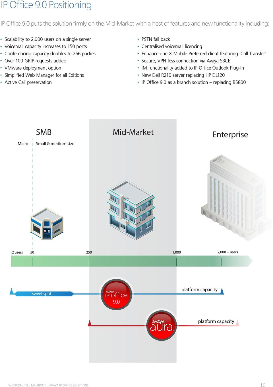 Tell me about ip office solutions v9 1 pdf - Avaya ip office server edition ...