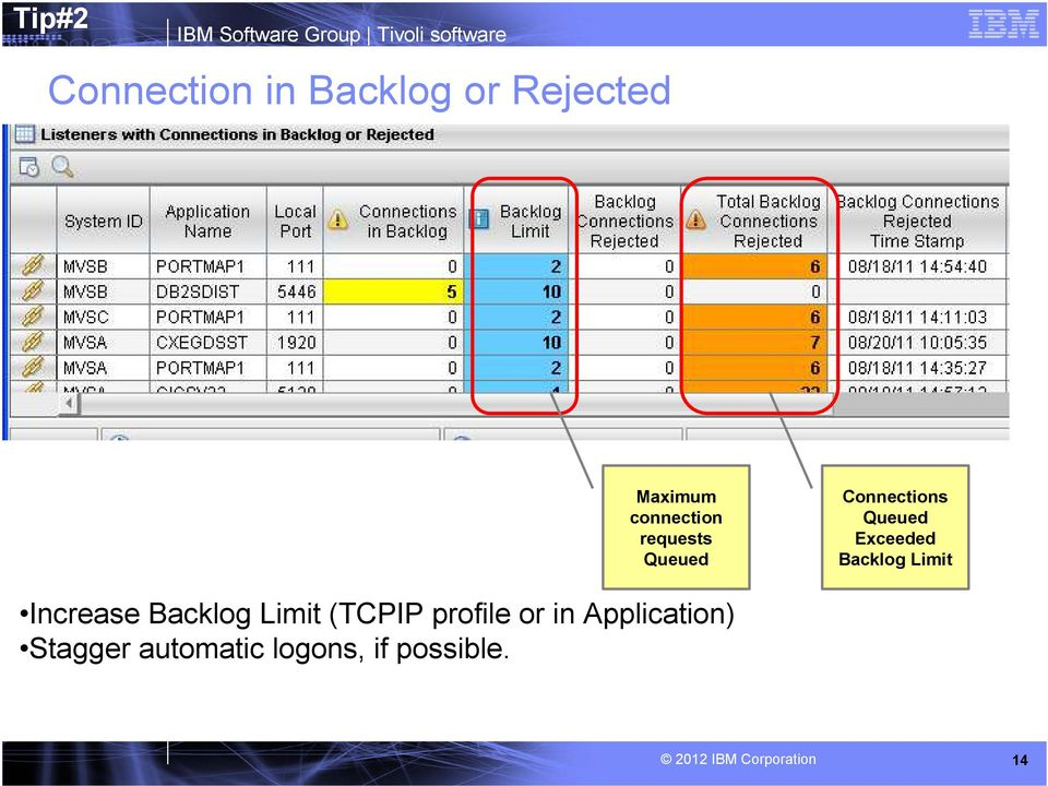 Exceeded Backlog Limit Increase Backlog Limit (TCPIP profile or in