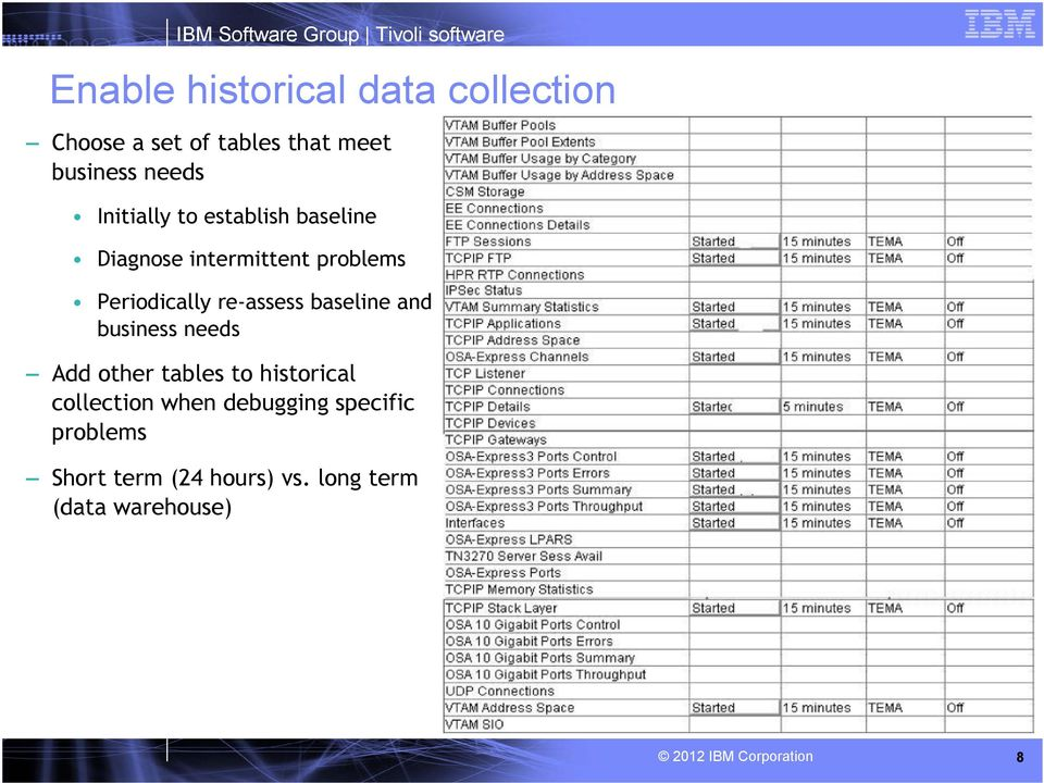 baseline and business needs Add other tables to historical collection when debugging