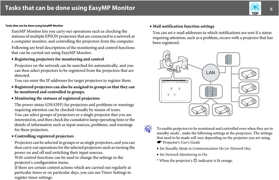 Following are brief descriptions of the monitoring and control functions that can be carried out using EasyMP Monitor.