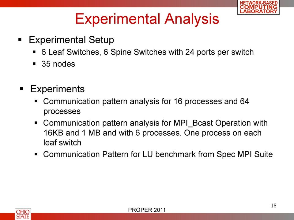 Communication pattern analysis for MPI_Bcast Operation with 16KB and 1 MB and with 6