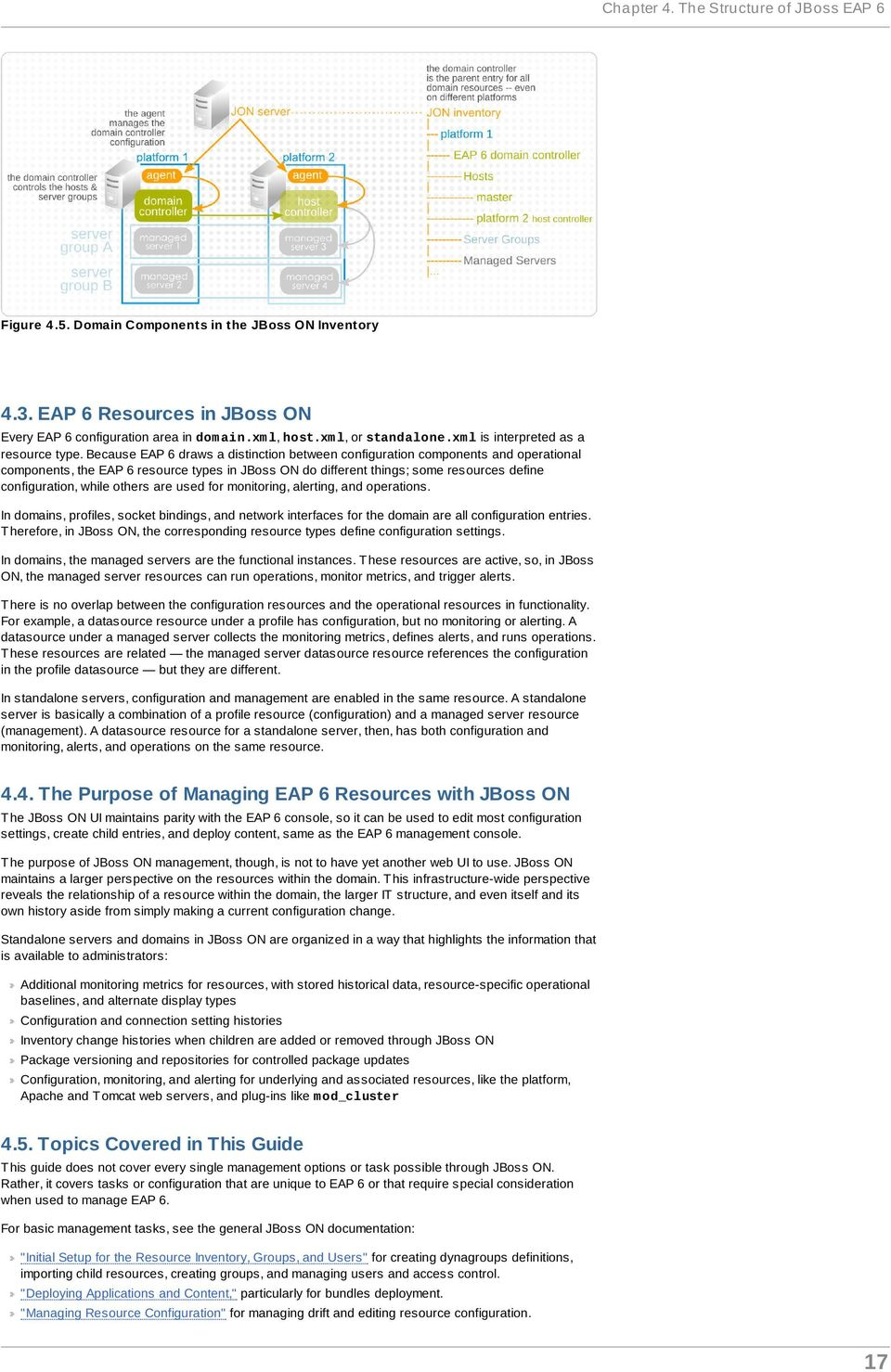 Because EAP 6 draws a distinction between configuration components and operational components, the EAP 6 resource types in JBoss ON do different things; some resources define configuration, while