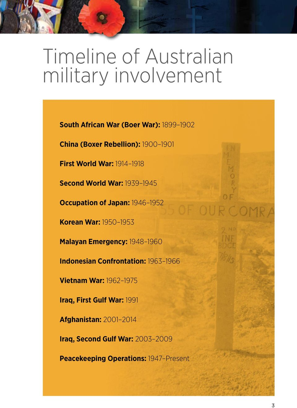 Korean War: 1950 1953 Malayan Emergency: 1948 1960 Indonesian Confrontation: 1963 1966 Vietnam War: 1962 1975